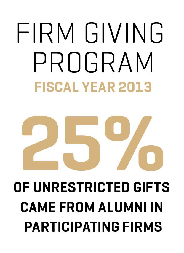 Development And Alumni Relations Vanderbilt University